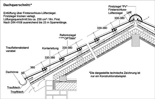 lattenabstand dachziegel berechnen lattung sag 39 bramac. Black Bedroom Furniture Sets. Home Design Ideas